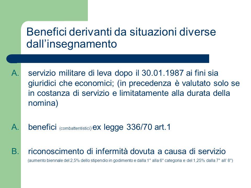 Super valutazione del servizio A) Servizio (di ruolo) prestato all'estero (i primi due anni il doppio i restanti aumentati di 1/3) B) servizio prestato in paesi in via di sviluppo (art.