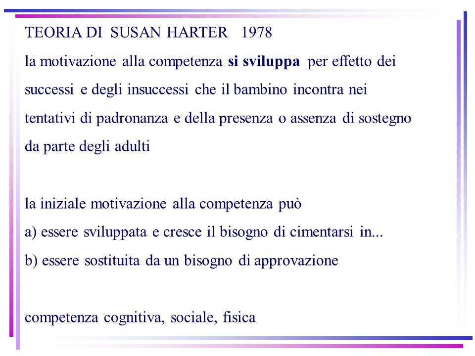 TEORIA DI SUSAN HARTER 1978 la motivazione alla competenza si sviluppa per effetto dei successi e degli insuccessi che il bambino incontra nei tentati
