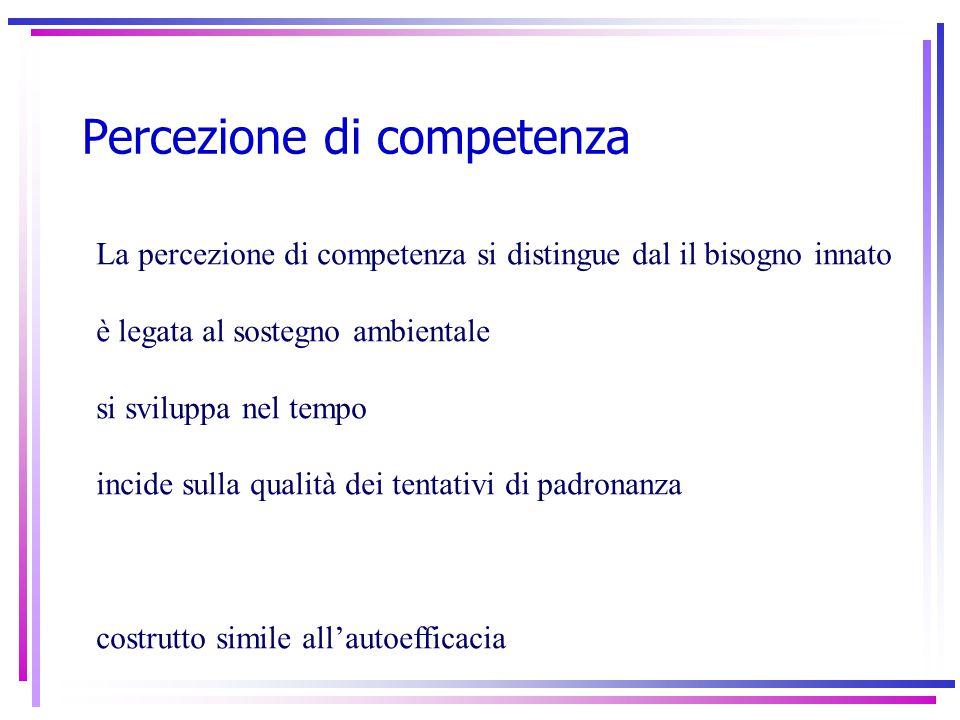Percezione di competenza La percezione di competenza si distingue dal il bisogno innato è legata al sostegno ambientale si sviluppa nel tempo incide s