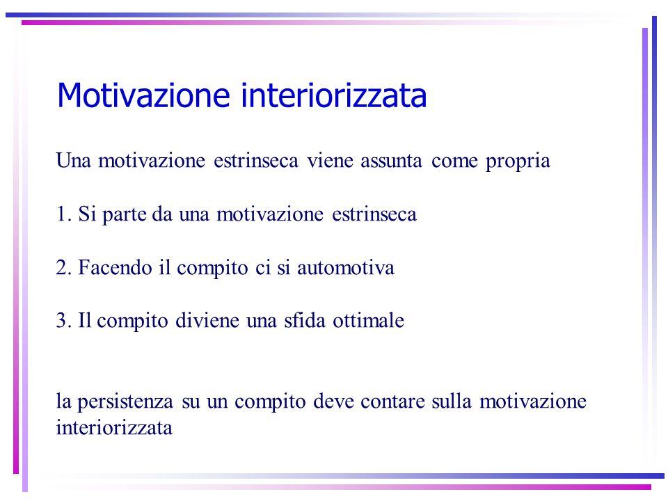 Motivazione interiorizzata Una motivazione estrinseca viene assunta come propria 1. Si parte da una motivazione estrinseca 2. Facendo il compito ci si