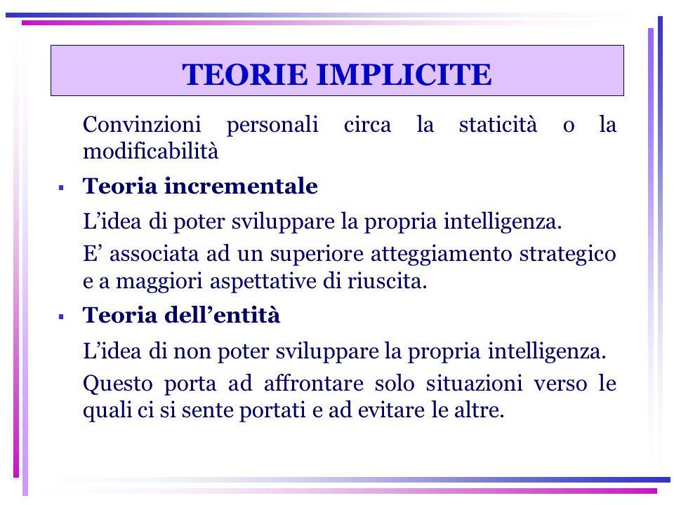 TEORIE IMPLICITE Convinzioni personali circa la staticità o la modificabilità  Teoria incrementale L'idea di poter sviluppare la propria intelligenza