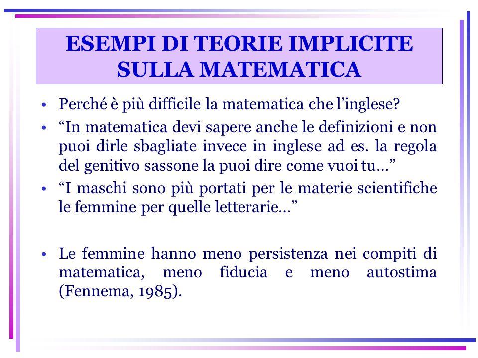 """ESEMPI DI TEORIE IMPLICITE SULLA MATEMATICA Perché è più difficile la matematica che l'inglese? """"In matematica devi sapere anche le definizioni e non"""