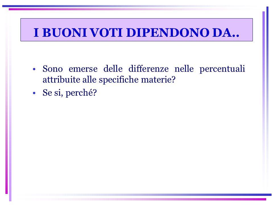 I BUONI VOTI DIPENDONO DA.. Sono emerse delle differenze nelle percentuali attribuite alle specifiche materie? Se si, perché?
