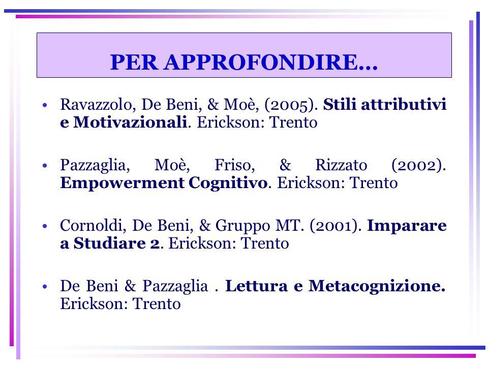 PER APPROFONDIRE… Ravazzolo, De Beni, & Moè, (2005). Stili attributivi e Motivazionali. Erickson: Trento Pazzaglia, Moè, Friso, & Rizzato (2002). Empo