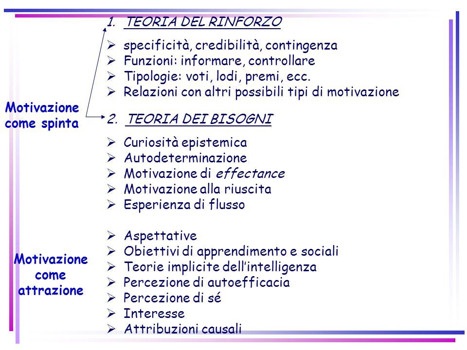 RIASSUMENDO: STUDENTI DI SUCCESSO VS.