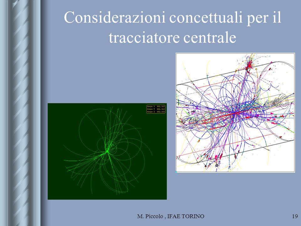 M. Piccolo, IFAE TORINO19 Considerazioni concettuali per il tracciatore centrale