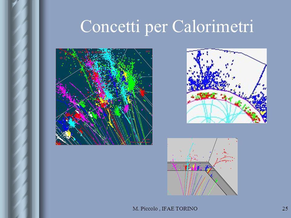 M. Piccolo, IFAE TORINO25 Concetti per Calorimetri