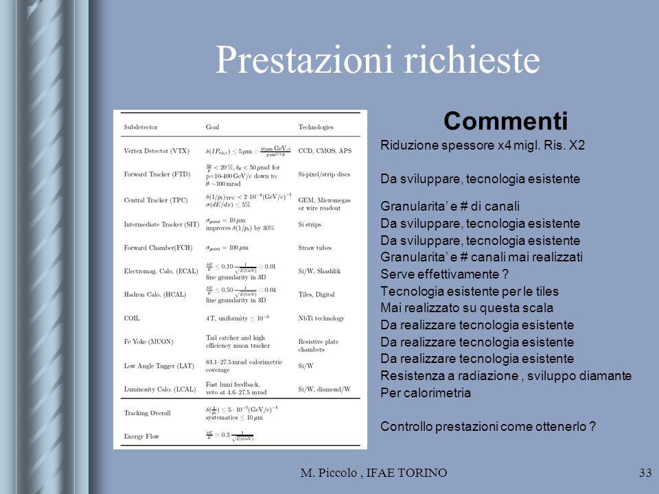 M. Piccolo, IFAE TORINO33 Prestazioni richieste Commenti Riduzione spessore x4 migl.