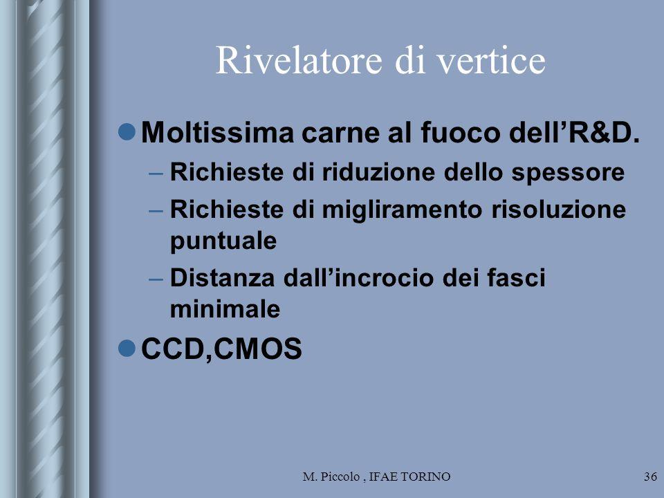 M. Piccolo, IFAE TORINO36 Rivelatore di vertice Moltissima carne al fuoco dell'R&D.