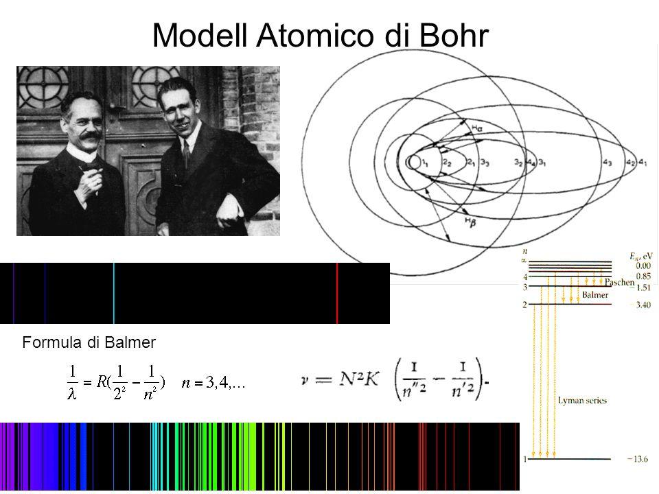 L'effetto Fotoelettrico QuarzoSI Gesso SI Vetro Ridotta Legno Nulla Lenard 1899 - 1902 Hertz, 1887