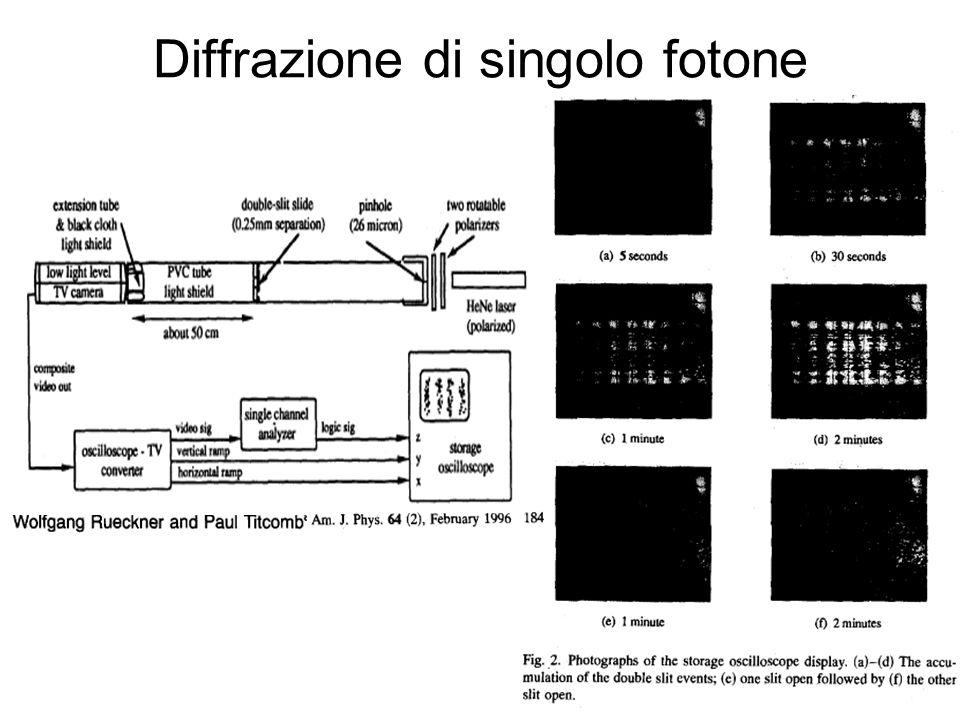 Elettrone su doppia fenditura http://physicsweb.org/articles/world/15/9/1/1 P.G.