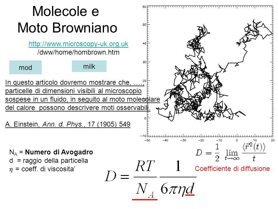 Moto Browniano e Blu del Cielo 0.1  m0.6  m1.2  m J.