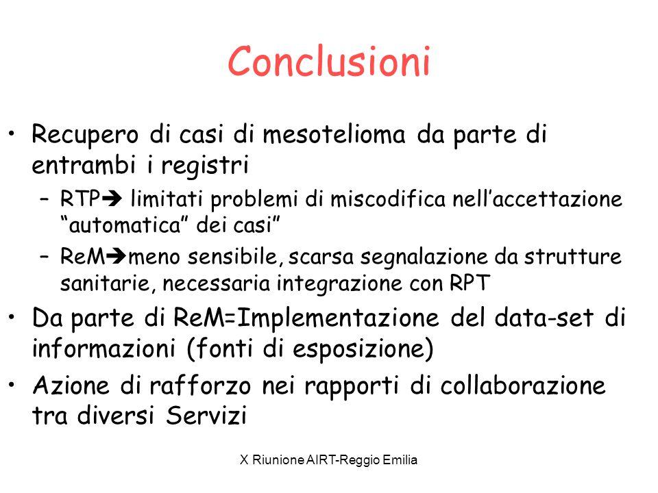 X Riunione AIRT-Reggio Emilia Conclusioni Recupero di casi di mesotelioma da parte di entrambi i registri –RTP  limitati problemi di miscodifica nell