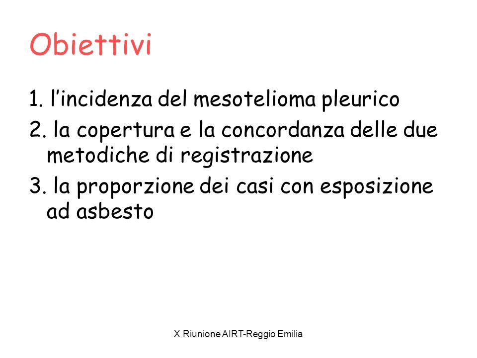 X Riunione AIRT-Reggio Emilia Obiettivi 1. l'incidenza del mesotelioma pleurico 2. la copertura e la concordanza delle due metodiche di registrazione