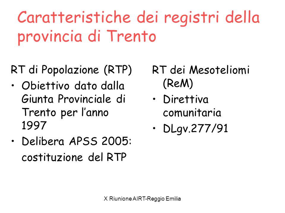 X Riunione AIRT-Reggio Emilia Caratteristiche dei registri della provincia di Trento RT di Popolazione (RTP) Obiettivo dato dalla Giunta Provinciale d