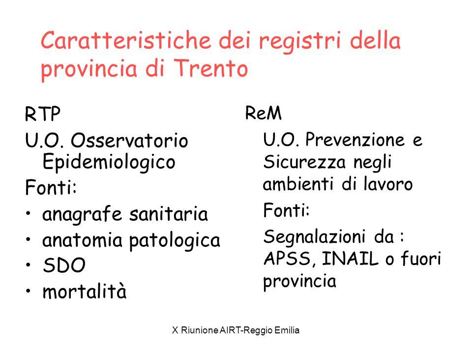 X Riunione AIRT-Reggio Emilia Caratteristiche dei registri della provincia di Trento RTP U.O. Osservatorio Epidemiologico Fonti: anagrafe sanitaria an