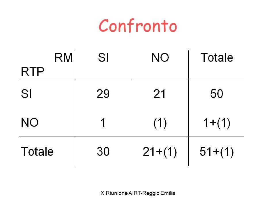 X Riunione AIRT-Reggio Emilia Confronto