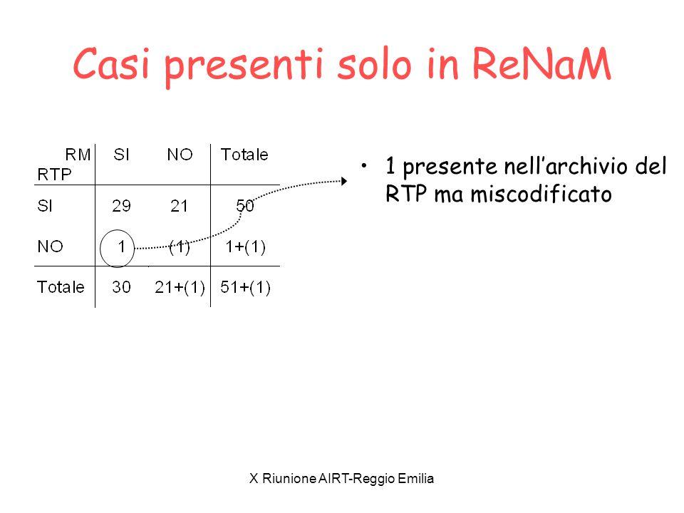 X Riunione AIRT-Reggio Emilia Casi presenti solo in ReNaM 1 presente nell'archivio del RTP ma miscodificato