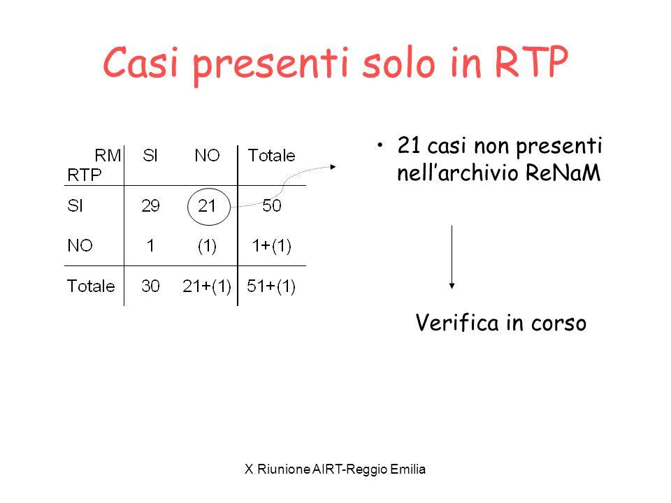 X Riunione AIRT-Reggio Emilia Casi presenti solo in RTP 21 casi non presenti nell'archivio ReNaM Verifica in corso