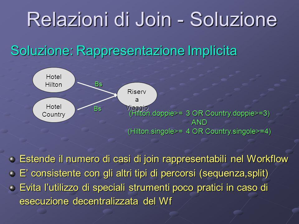 Relazioni di Join - Soluzione Relazioni di Join - Soluzione (Hilton.doppie>= 3 OR Country.doppie>=3) AND (Hilton.singole>= 4 OR Country.singole>=4) So