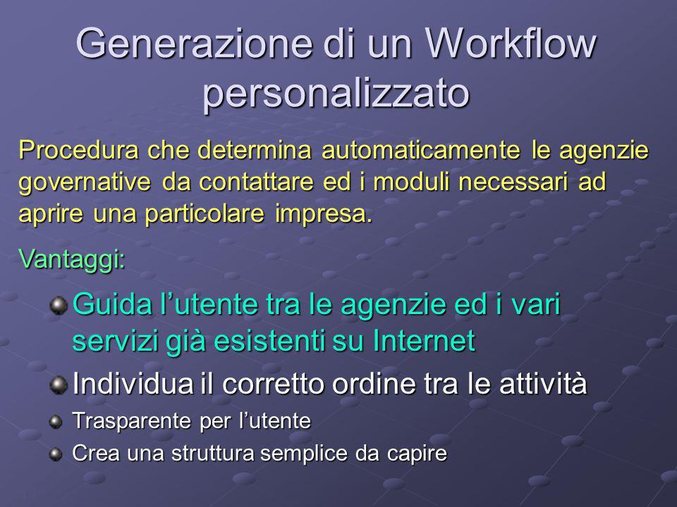 19 Generazione di un Workflow personalizzato Guida l'utente tra le agenzie ed i vari servizi già esistenti su Internet Individua il corretto ordine tr
