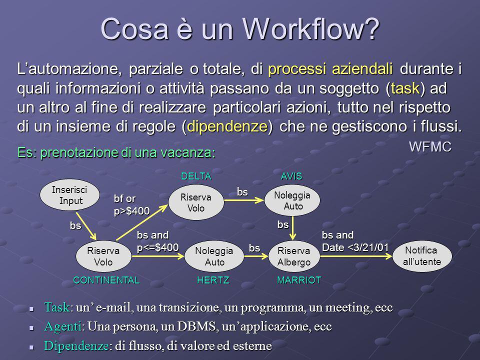 Cosa è un Workflow? Task: un' e-mail, una transizione, un programma, un meeting, ecc Task: un' e-mail, una transizione, un programma, un meeting, ecc