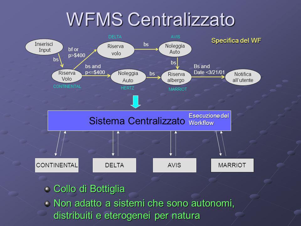 WFMS Centralizzato Collo di Bottiglia Non adatto a sistemi che sono autonomi, distribuiti e eterogenei per natura DELTAAVISMARRIOT Sistema Centralizza