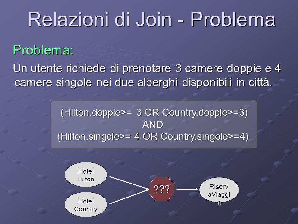 Relazioni di Join - Problema Relazioni di Join - ProblemaProblema: Un utente richiede di prenotare 3 camere doppie e 4 camere singole nei due alberghi