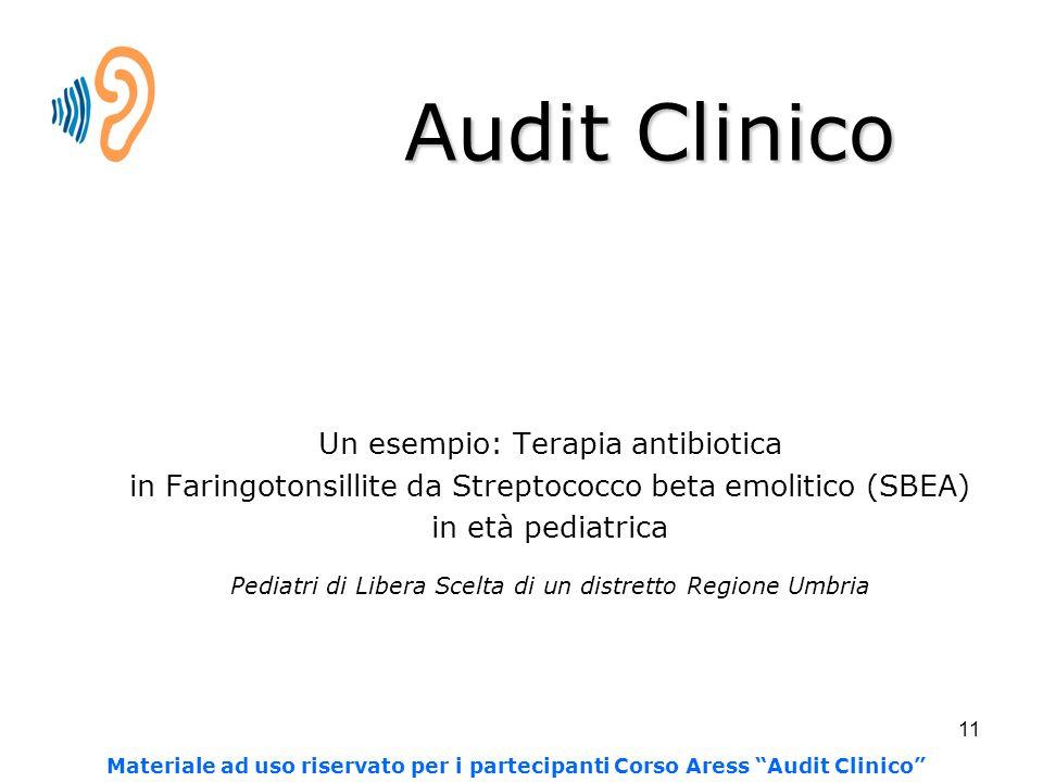 11 Audit Clinico Un esempio: Terapia antibiotica in Faringotonsillite da Streptococco beta emolitico (SBEA) in età pediatrica Pediatri di Libera Scelt