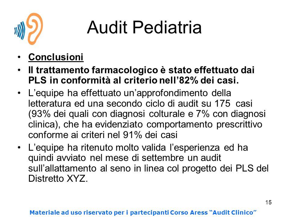 15 Audit Pediatria Conclusioni Il trattamento farmacologico è stato effettuato dai PLS in conformità al criterio nell'82% dei casi. L'equipe ha effett