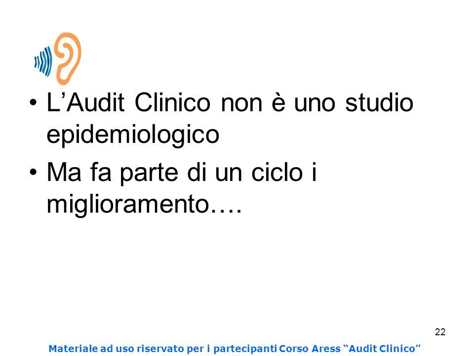 22 L'Audit Clinico non è uno studio epidemiologico Ma fa parte di un ciclo i miglioramento…. Materiale ad uso riservato per i partecipanti Corso Aress