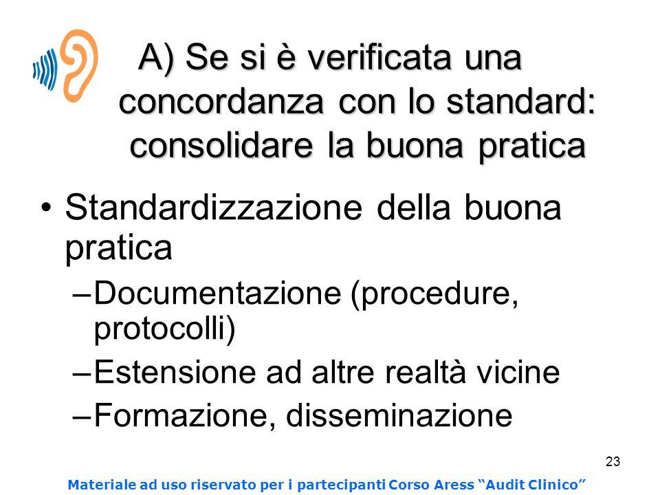 23 A) Se si è verificata una concordanza con lo standard: consolidare la buona pratica Standardizzazione della buona pratica –Documentazione (procedur