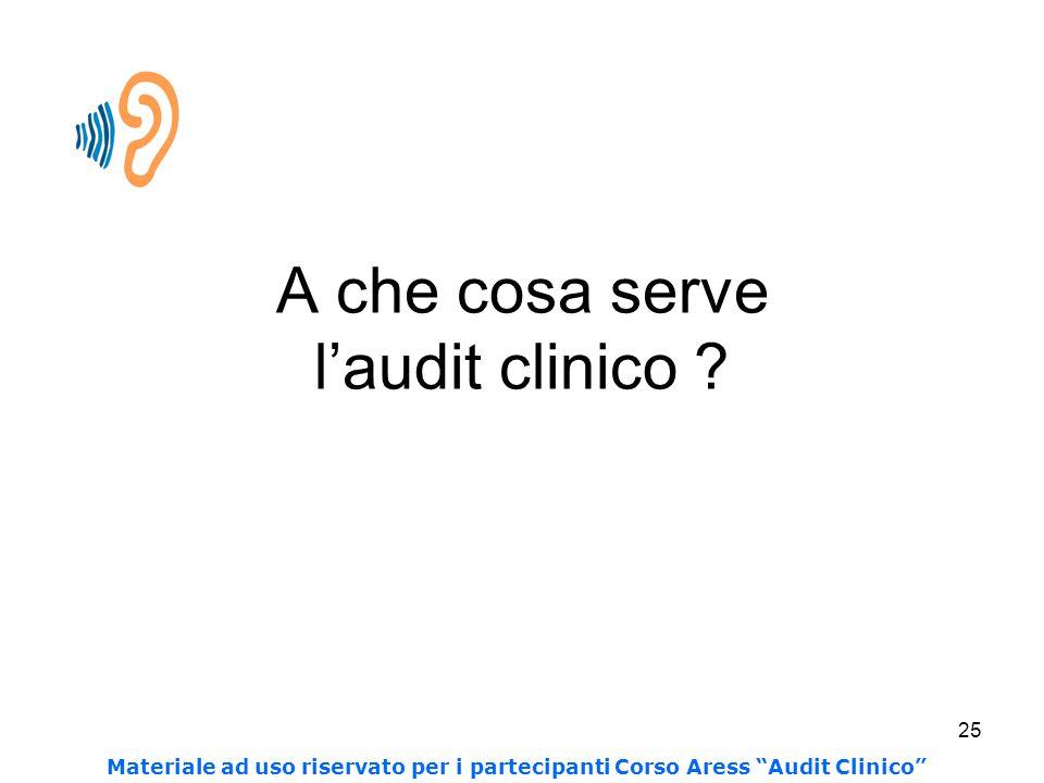 25 A che cosa serve l'audit clinico .