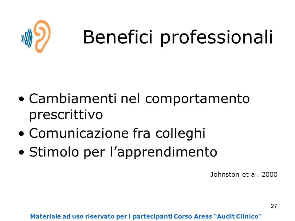 27 Benefici professionali Cambiamenti nel comportamento prescrittivo Comunicazione fra colleghi Stimolo per l'apprendimento Johnston et al.