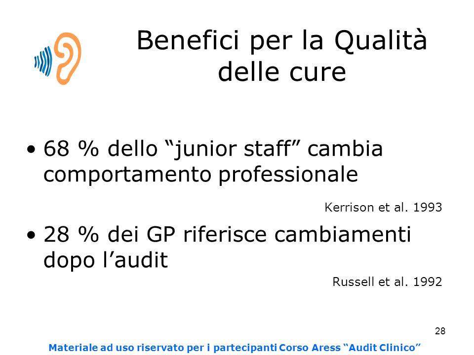 """28 Benefici per la Qualità delle cure 68 % dello """"junior staff"""" cambia comportamento professionale Kerrison et al. 1993 28 % dei GP riferisce cambiame"""