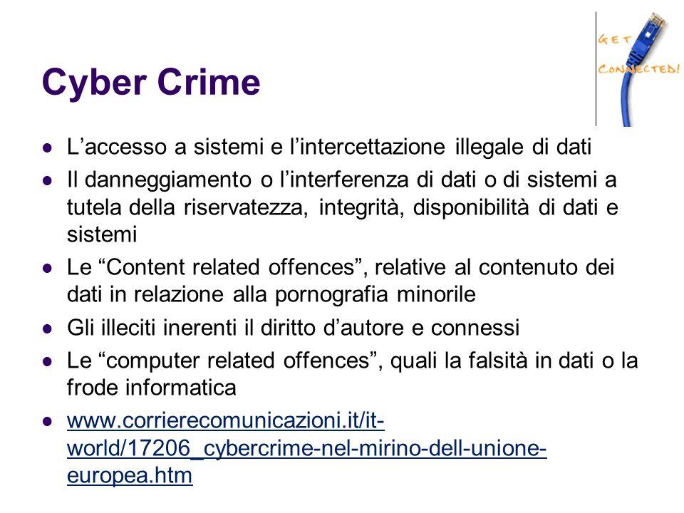 Cyber Crime L'accesso a sistemi e l'intercettazione illegale di dati Il danneggiamento o l'interferenza di dati o di sistemi a tutela della riservatez