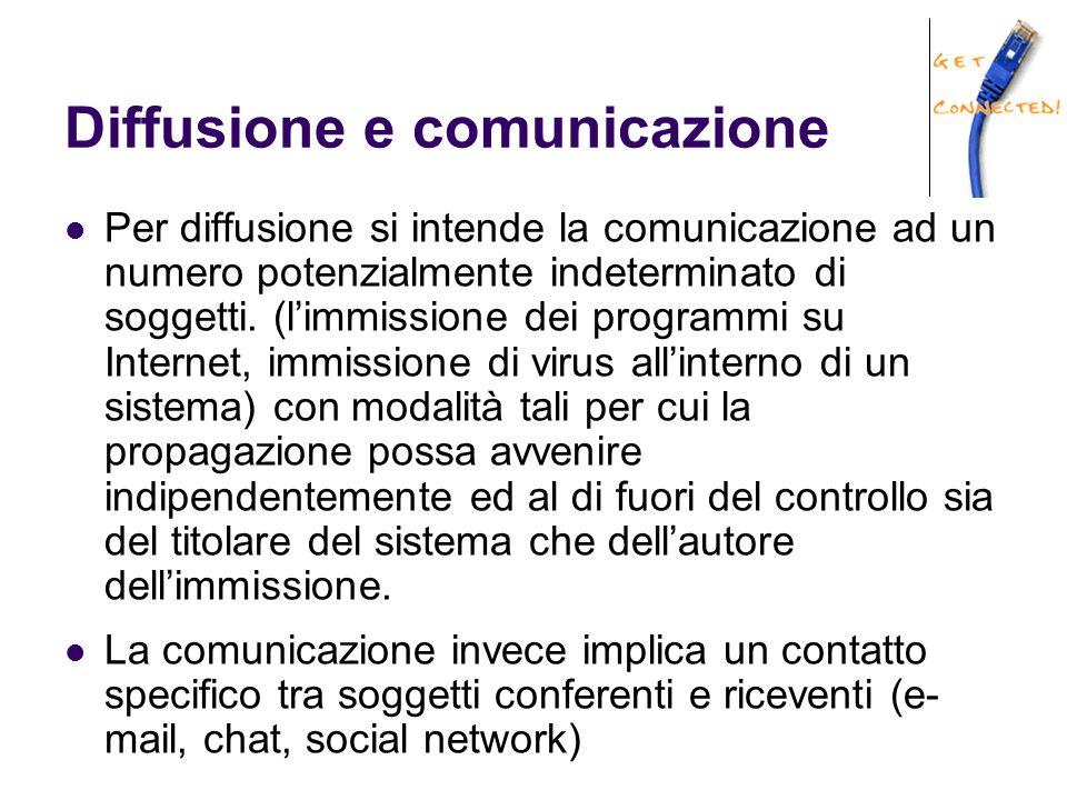 Diffusione e comunicazione Per diffusione si intende la comunicazione ad un numero potenzialmente indeterminato di soggetti. (l'immissione dei program