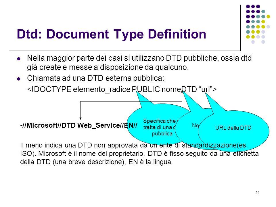 14 Dtd: Document Type Definition Nella maggior parte dei casi si utilizzano DTD pubbliche, ossia dtd già create e messe a disposizione da qualcuno.