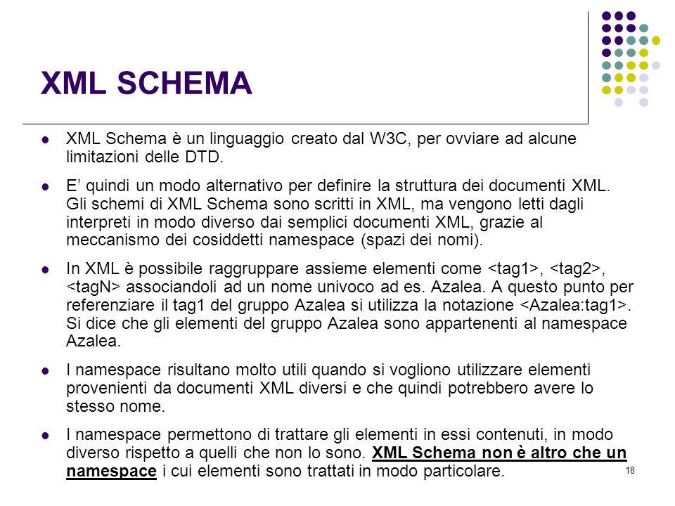 18 XML SCHEMA XML Schema è un linguaggio creato dal W3C, per ovviare ad alcune limitazioni delle DTD.