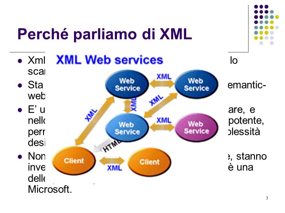 3 Perché parliamo di XML Xml sta diventando lo standard de-facto per lo scambio di dati sul web e non solo.