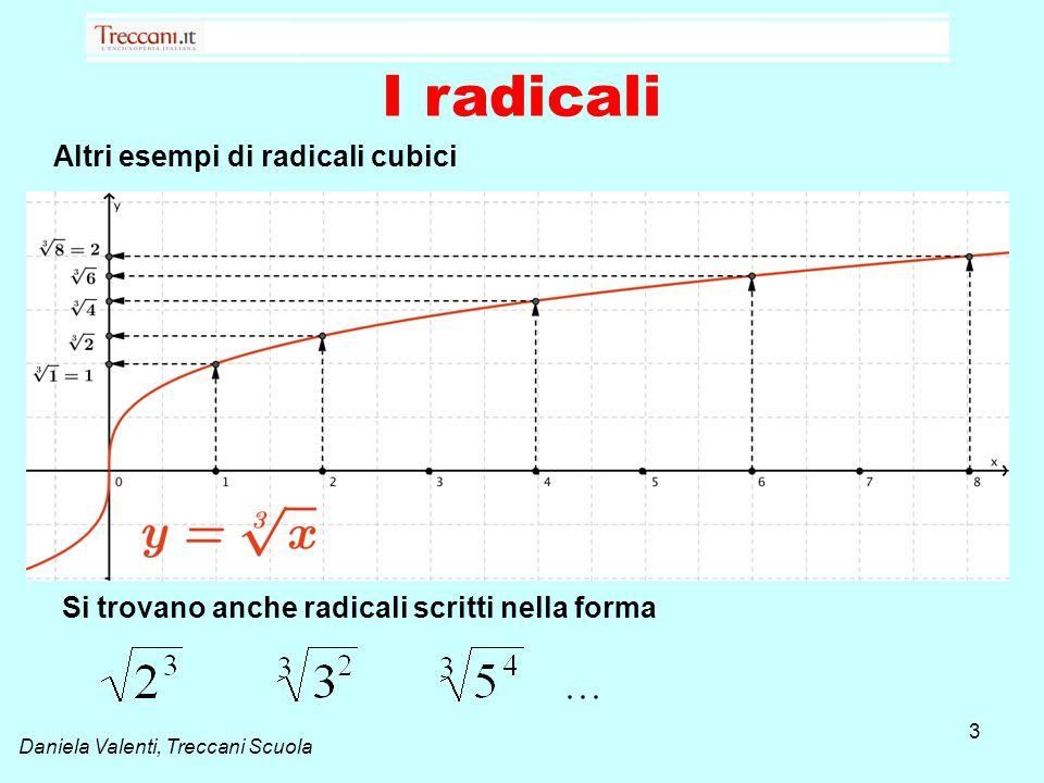 Daniela Valenti, Treccani Scuola I radicali Altri esempi di radicali cubici Si trovano anche radicali scritti nella forma 3