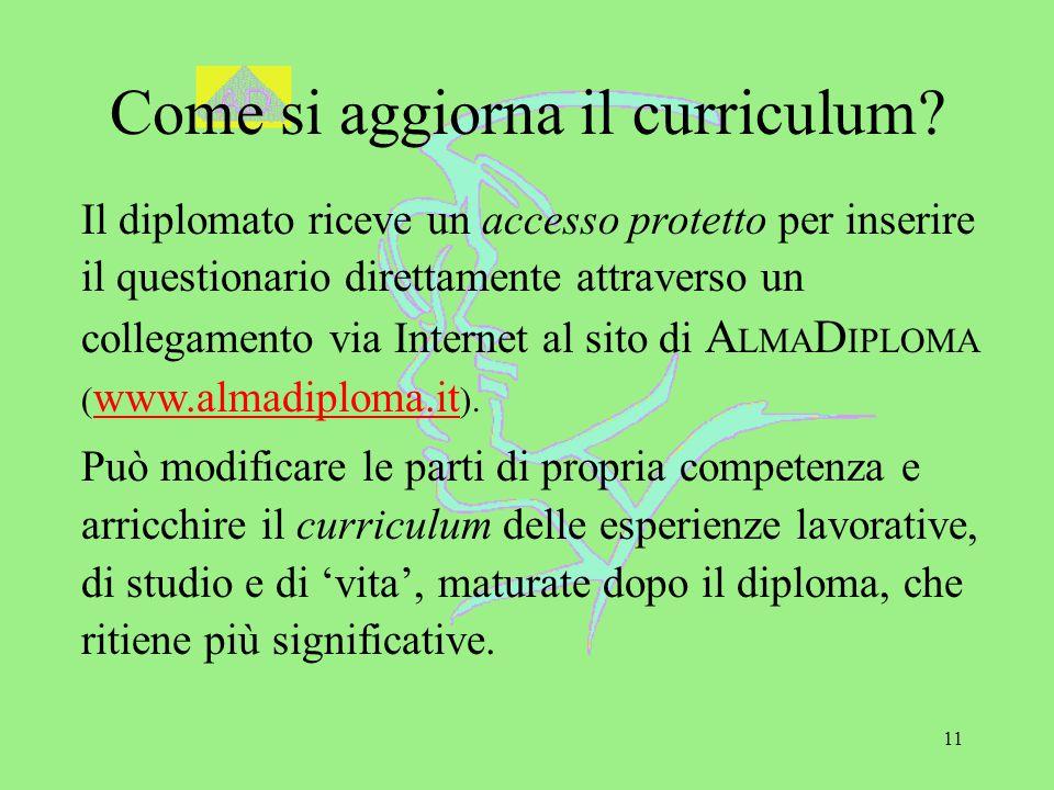 11 Come si aggiorna il curriculum.