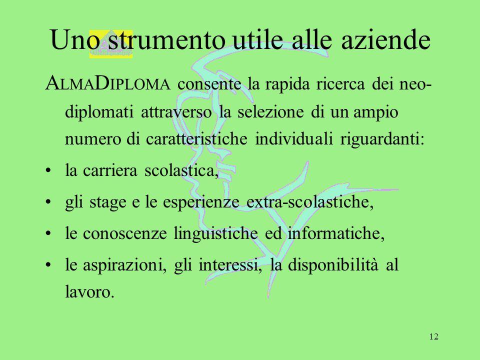 12 Uno strumento utile alle aziende A LMA D IPLOMA consente la rapida ricerca dei neo- diplomati attraverso la selezione di un ampio numero di caratte