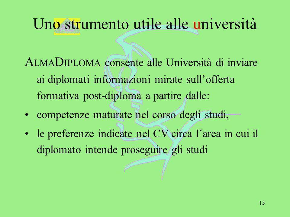 13 Uno strumento utile alle università A LMA D IPLOMA consente alle Università di inviare ai diplomati informazioni mirate sull'offerta formativa post