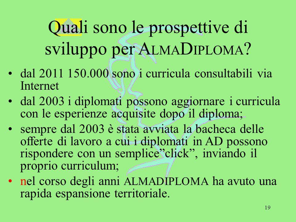 19 Quali sono le prospettive di sviluppo per A LMA D IPLOMA ? dal 2011 150.000 sono i curricula consultabili via Internet dal 2003 i diplomati possono