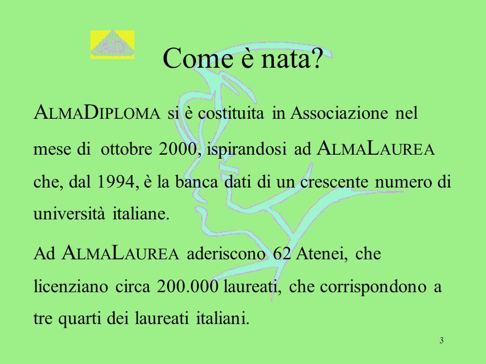 3 Come è nata? A LMA D IPLOMA si è costituita in Associazione nel mese di ottobre 2000, ispirandosi ad A LMA L AUREA che, dal 1994, è la banca dati di