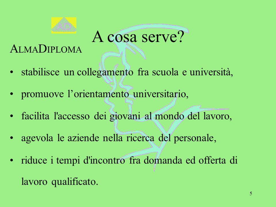 5 A cosa serve? A LMA D IPLOMA stabilisce un collegamento fra scuola e università, promuove l'orientamento universitario, facilita l'accesso dei giova