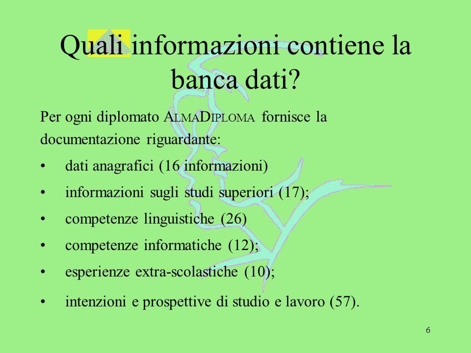 6 Quali informazioni contiene la banca dati? Per ogni diplomato A LMA D IPLOMA fornisce la documentazione riguardante: dati anagrafici (16 informazion