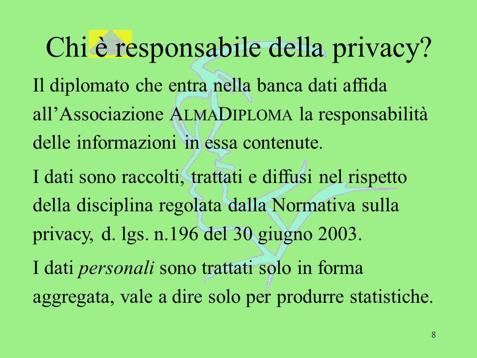 8 Chi è responsabile della privacy? Il diplomato che entra nella banca dati affida all'Associazione A LMA D IPLOMA la responsabilità delle informazion