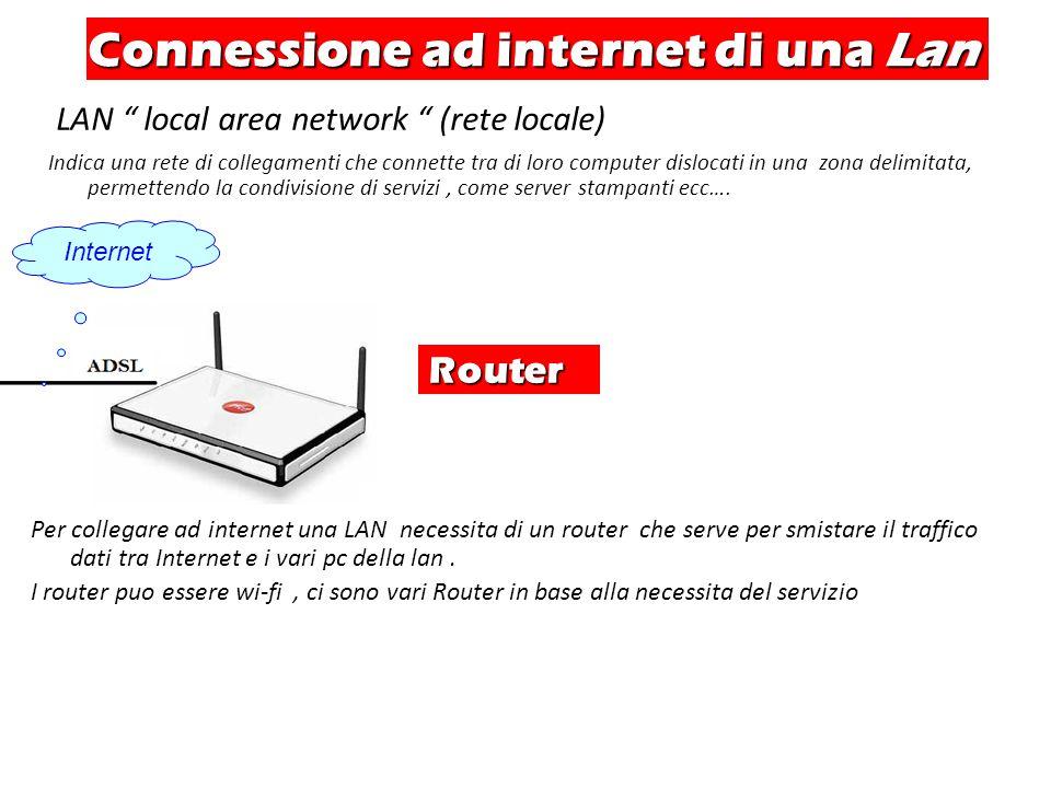 """Connessione ad internet di una Lan LAN """" local area network """" (rete locale) Indica una rete di collegamenti che connette tra di loro computer dislocat"""